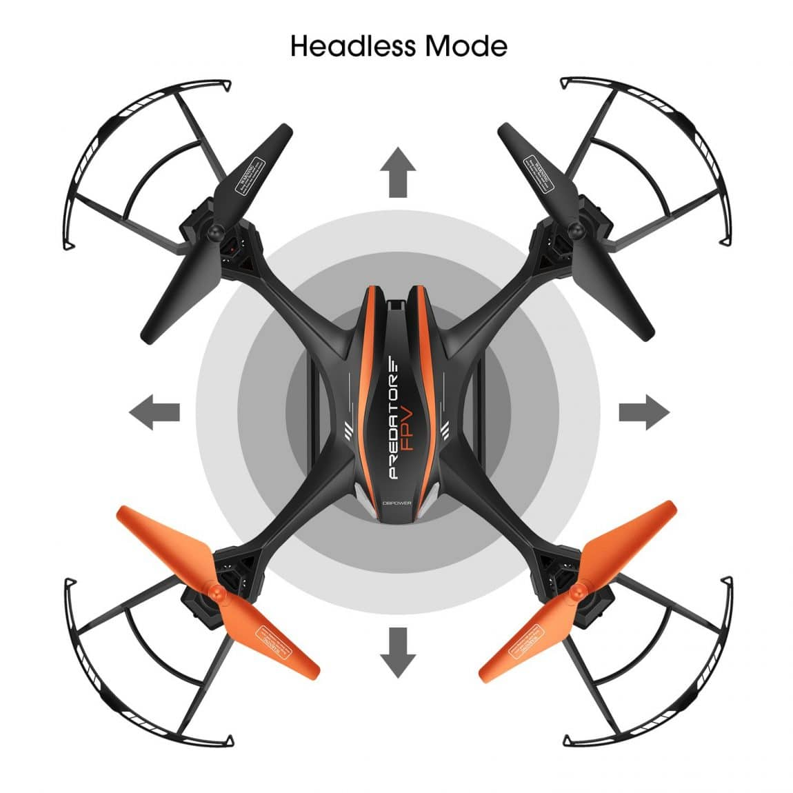 Headless Mode Drone